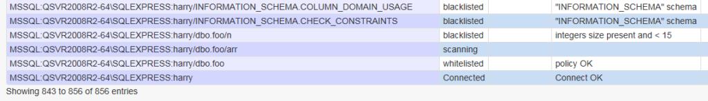 SQL Scan List Tables Result