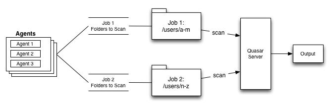 Big SAN/Fileserver
